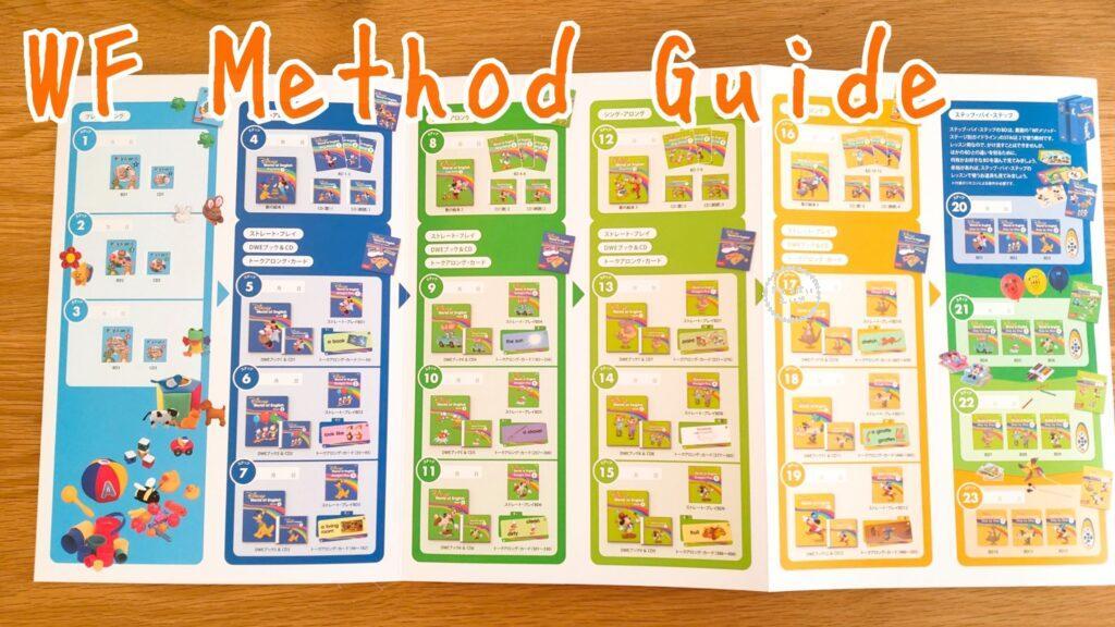 WF Method Guide